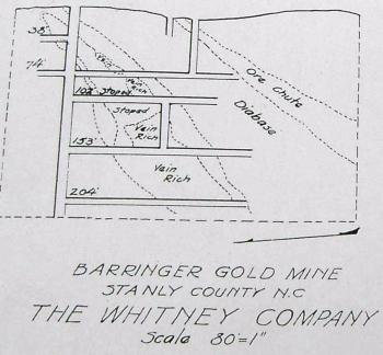 Barringer Gold Mine